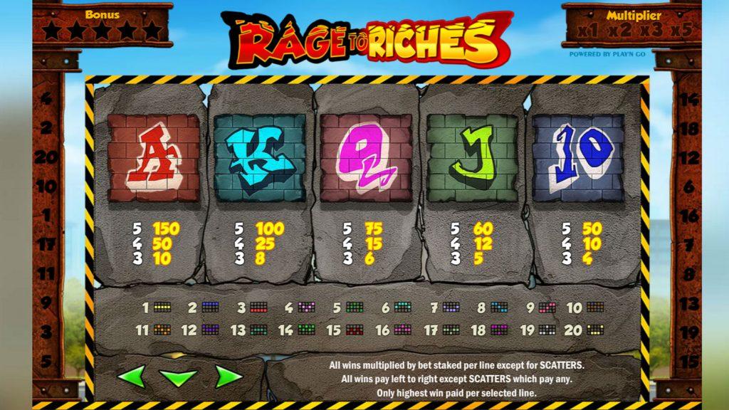 สัญลักษณ์สล็อตออนไลน์ Rage to Riches จากค่ายเกมชื่อดัง