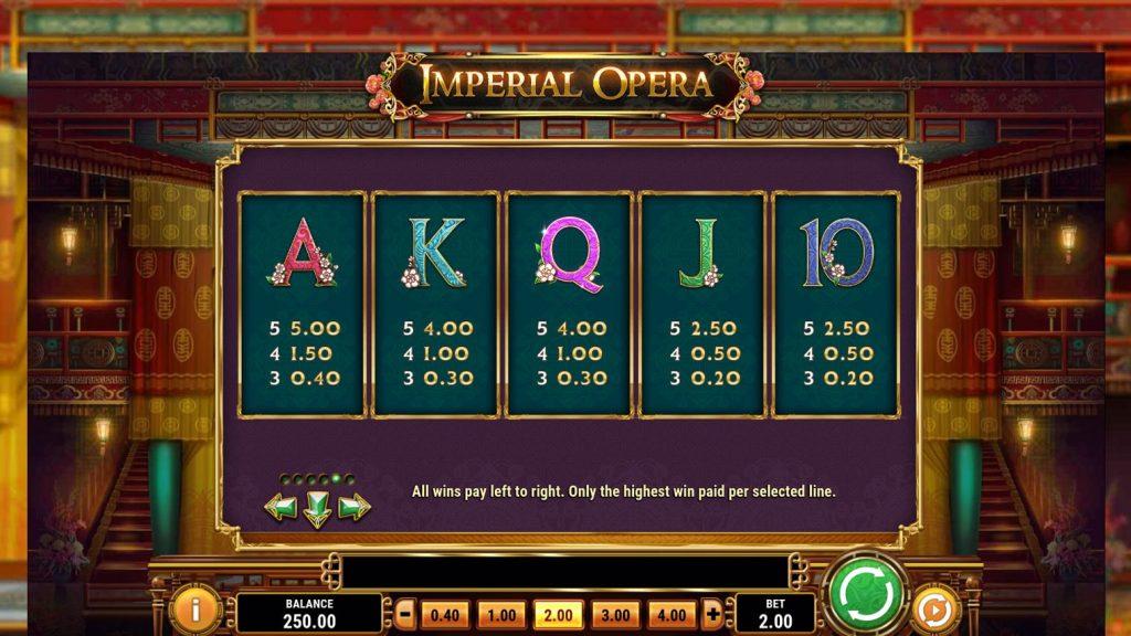 สัญลักษณ์สล็อตออนไลลน์ Imperial Opera  ที่ทางค่ายเกมได้ทำสัญลักษณ์ให้ออกมาเข้ากับเกมสล็อตมากที่สุด