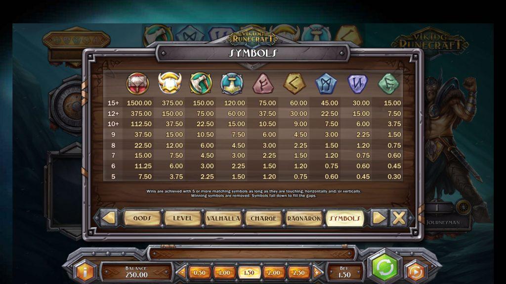 สัญลักษณ์เกมสล็อต Viking Runecraft จากทีมงาน Play n go ที่ตั้งใจอย่างสุดความสามารถให้ออกดีที่สุด