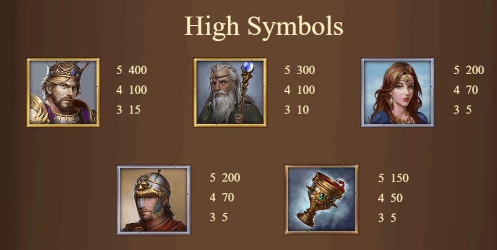สัญลักษณ์สล็อตออนไลน์ King Arthur จากค่ายเกม Asia Gaming ได้ตั้งใจวาด ลงสีสัญลักษณ์อย่างตั้งใจอย่างสุดความสามารถ