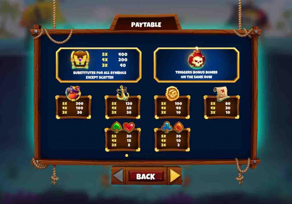 สัญลักษณ์สล็อตออนไลน์  Bombs ทีมงามตั้งใจทำสัญลักษณ์ให้ออกมาสวยและเข้าเกมสล็อตมากที่สุด
