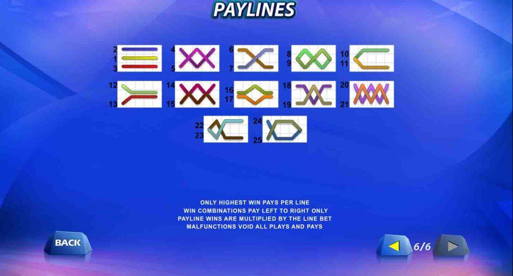 Wild Game สล็อตออนไลน์ Payline หรืเรียกอีกอย่างว่า เส้นแนวทาง