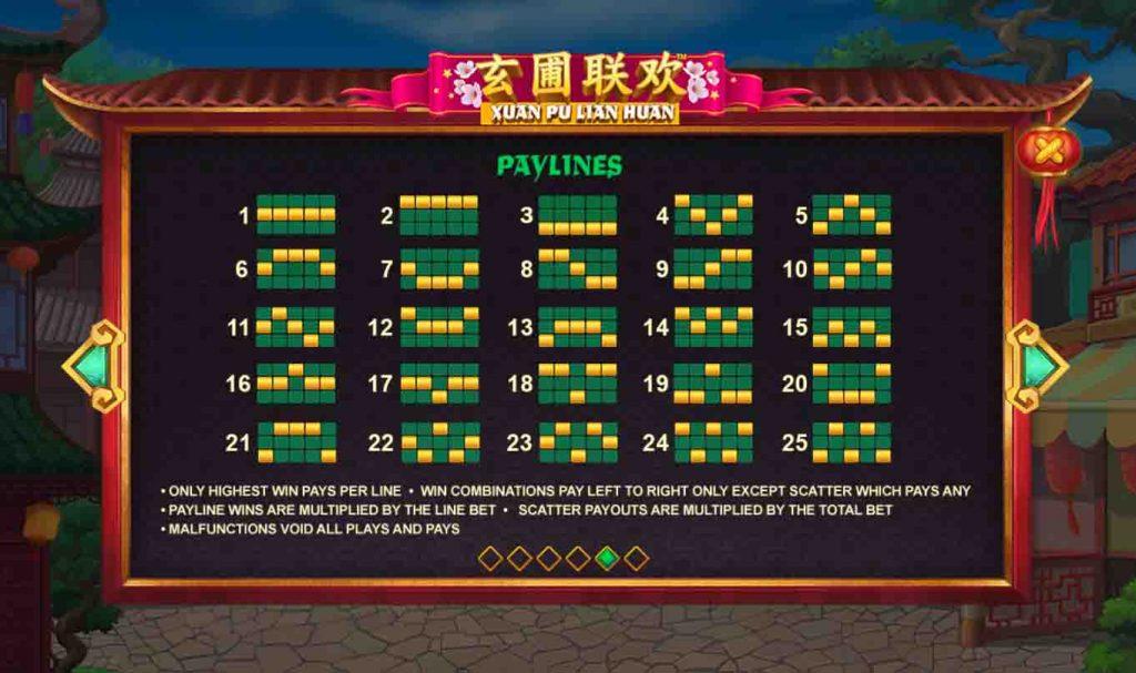 Payline หรือเรียกอีกอย่างว่า เส้นแนวทาง สล็อตออนไลน์ Xuan Pu Lian Huan