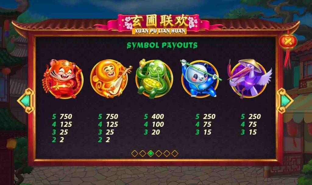 สัญลักษณ์สล็อตออนไลน์ Xuan Pu Lian Huan ที่ทำออกมาได้สวยงาม เข้ากับเกมมาก