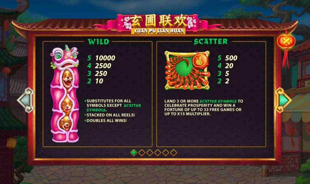 โบนัสสล็อตออนไลน์ Xuan Pu Lian Huan ที่ให้กำไรให้กับเพื่อนๆ อย่างต่อเนื่อง
