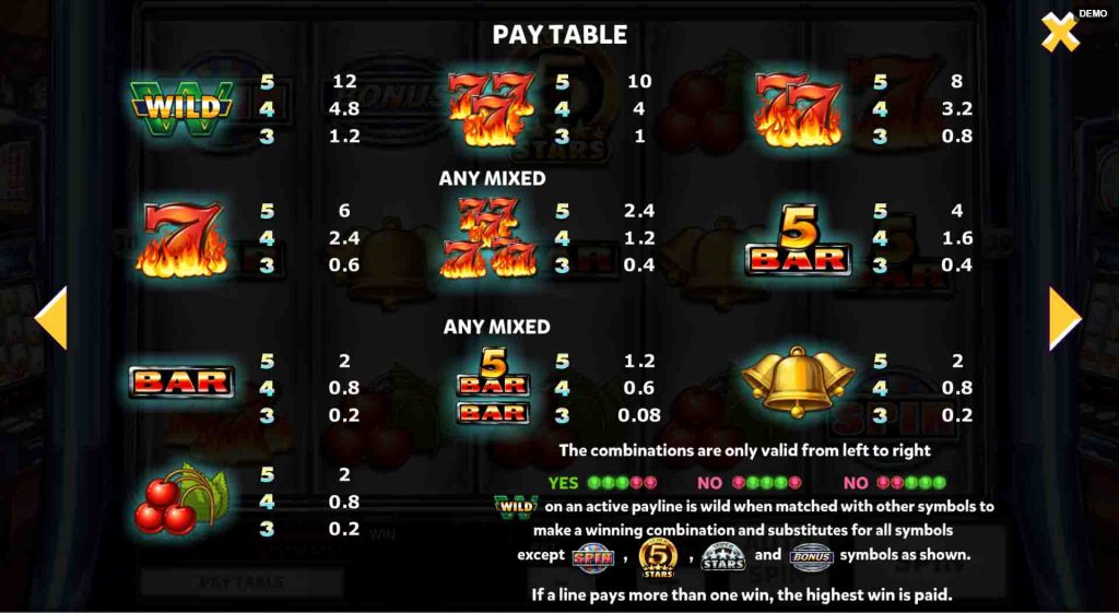 สัญลักษณ์ symbols ของเกมสล็อตออนไลน์ Super 7 Stars ที่ทำออกมาได้สวยงาม และเข้ากับเกมมากๆ